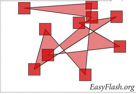 Мастер-класс по методу перетаскивания серия уроков